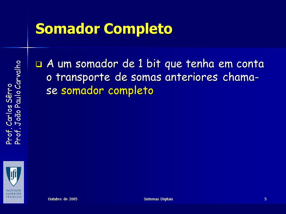 Prof. Carlos Sêrro Prof. João Paulo Carvalho Outubro de 2005Sistemas Digitais5 Somador Completo A um somador de 1 bit que tenha em conta o transporte