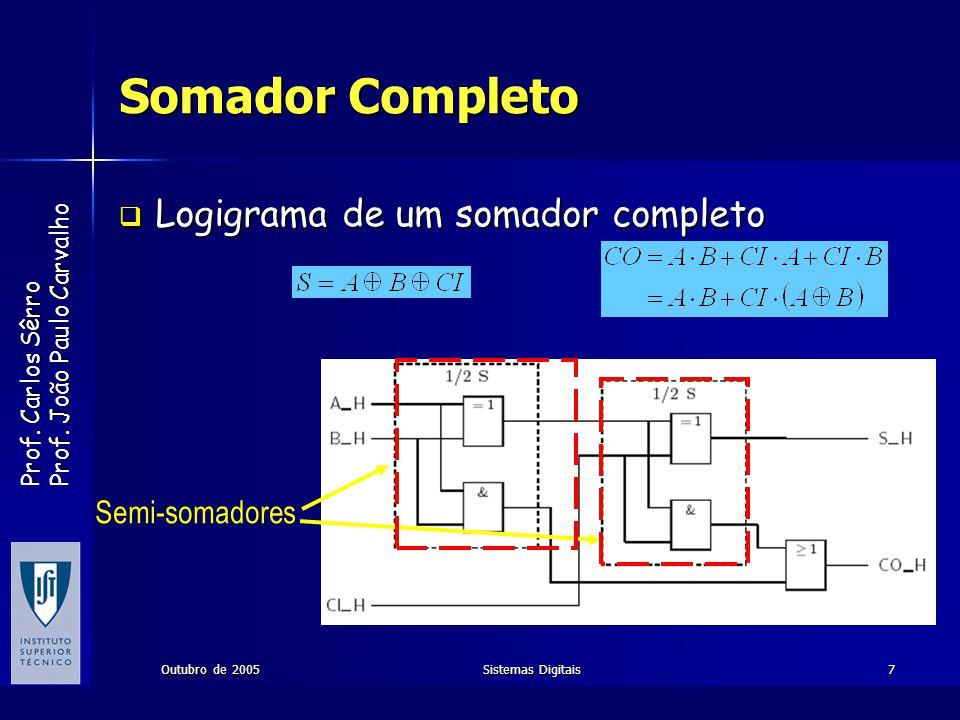 Prof. Carlos Sêrro Prof. João Paulo Carvalho Outubro de 2005Sistemas Digitais7 Somador Completo Logigrama de um somador completo Logigrama de um somad