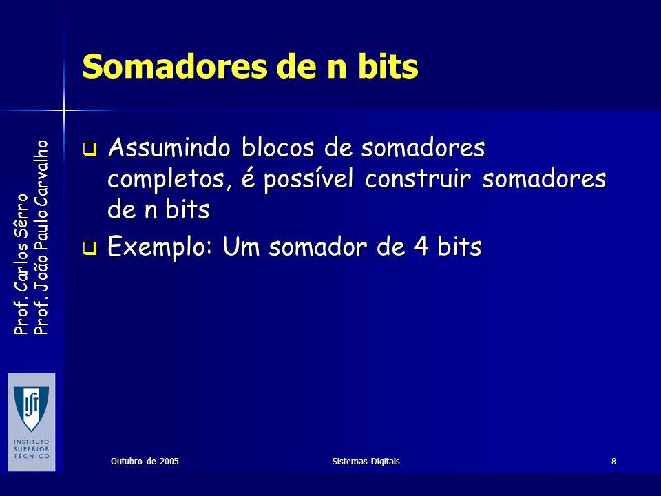 Prof. Carlos Sêrro Prof. João Paulo Carvalho Outubro de 2005Sistemas Digitais8 Somadores de n bits Assumindo blocos de somadores completos, é possível