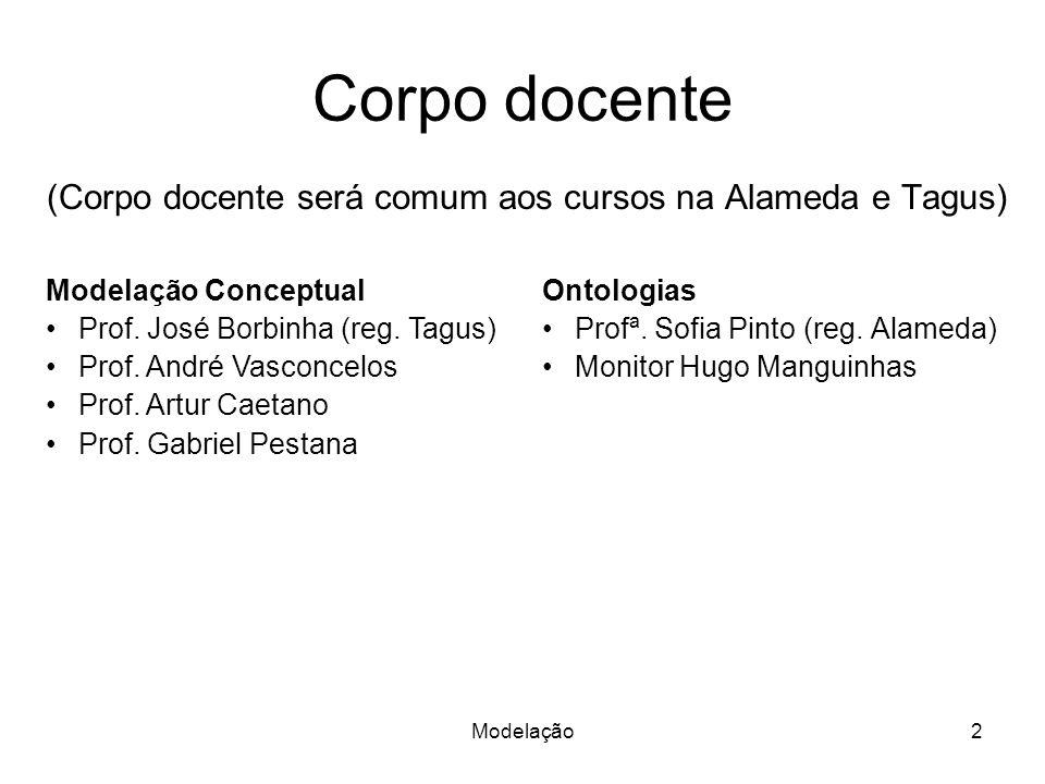 Modelação2 Corpo docente (Corpo docente será comum aos cursos na Alameda e Tagus) Modelação Conceptual Prof.