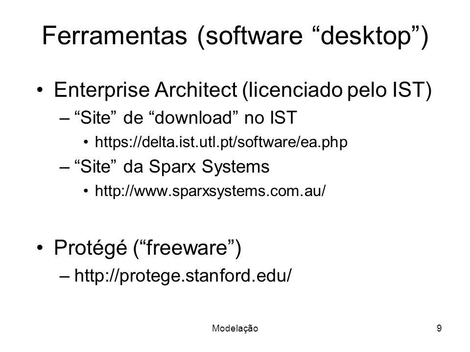 Modelação9 Ferramentas (software desktop) Enterprise Architect (licenciado pelo IST) –Site de download no IST https://delta.ist.utl.pt/software/ea.php –Site da Sparx Systems http://www.sparxsystems.com.au/ Protégé (freeware) –http://protege.stanford.edu/