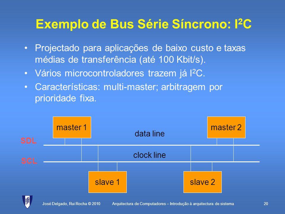 Arquitectura de Computadores – Introdução à arquitectura de sistema20José Delgado, Rui Rocha © 2010 Exemplo de Bus Série Síncrono: I 2 C Projectado para aplicações de baixo custo e taxas médias de transferência (até 100 Kbit/s).