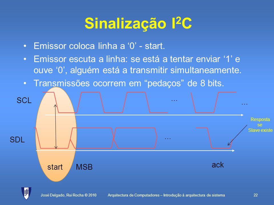 Arquitectura de Computadores – Introdução à arquitectura de sistema22 Emissor coloca linha a 0 - start.