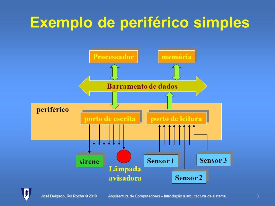 Arquitectura de Computadores – Introdução à arquitectura de sistema4 Barramentos hierárquicos José Delgado, Rui Rocha © 2010 Processador memória disco Placa gráfica LAN CD-ROM interface Barramento de sistema Barramento de periféricos