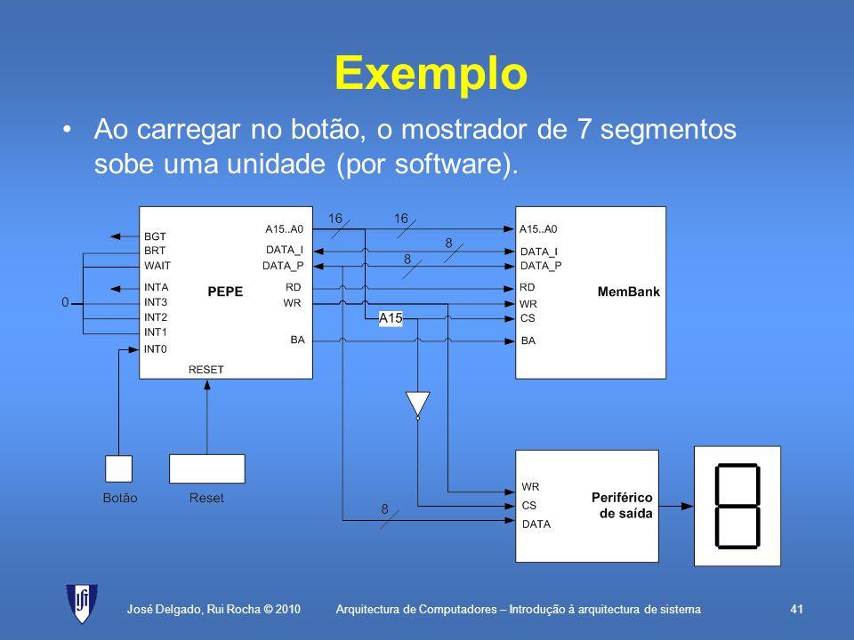 Arquitectura de Computadores – Introdução à arquitectura de sistema41 Exemplo José Delgado, Rui Rocha © 2010 Ao carregar no botão, o mostrador de 7 segmentos sobe uma unidade (por software).