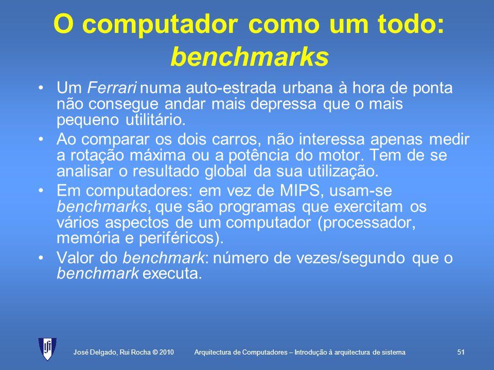 Arquitectura de Computadores – Introdução à arquitectura de sistema51 O computador como um todo: benchmarks Um Ferrari numa auto-estrada urbana à hora de ponta não consegue andar mais depressa que o mais pequeno utilitário.
