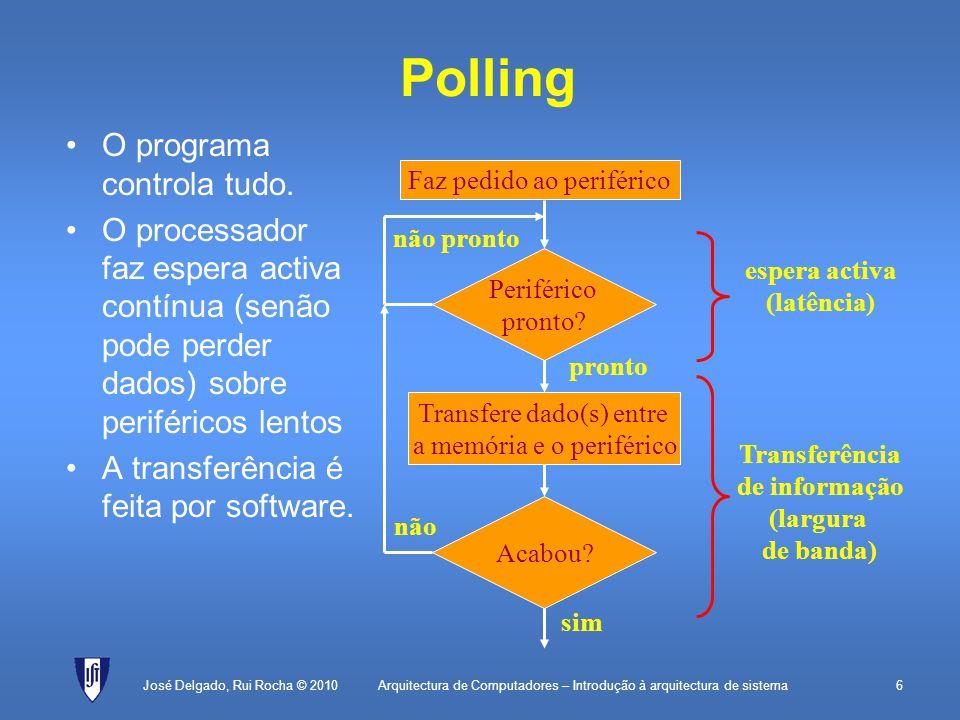 Arquitectura de Computadores – Introdução à arquitectura de sistema6 Polling O programa controla tudo.