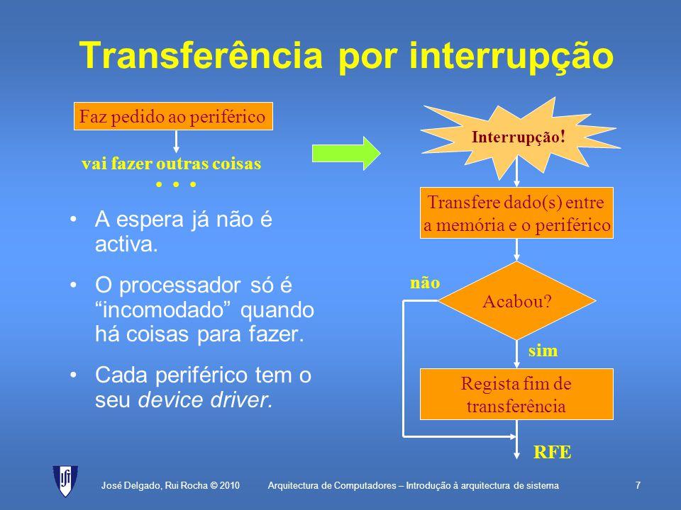 Arquitectura de Computadores – Introdução à arquitectura de sistema7 Transferência por interrupção A espera já não é activa.