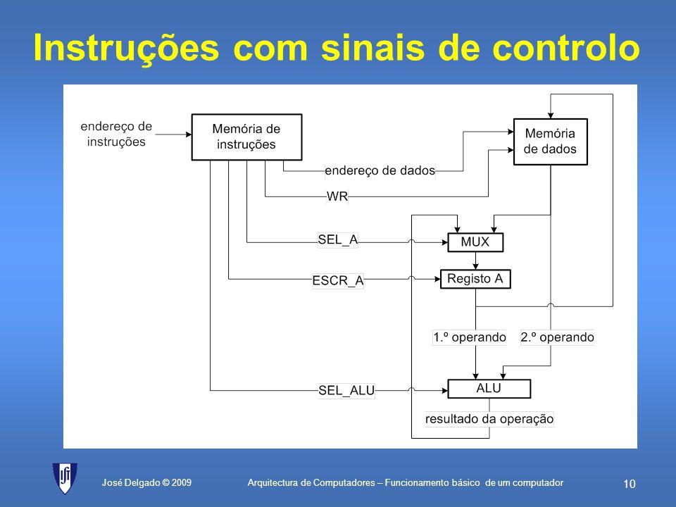 Arquitectura de Computadores – Funcionamento básico de um computador 9 Estrutura da ALU José Delgado © 2009