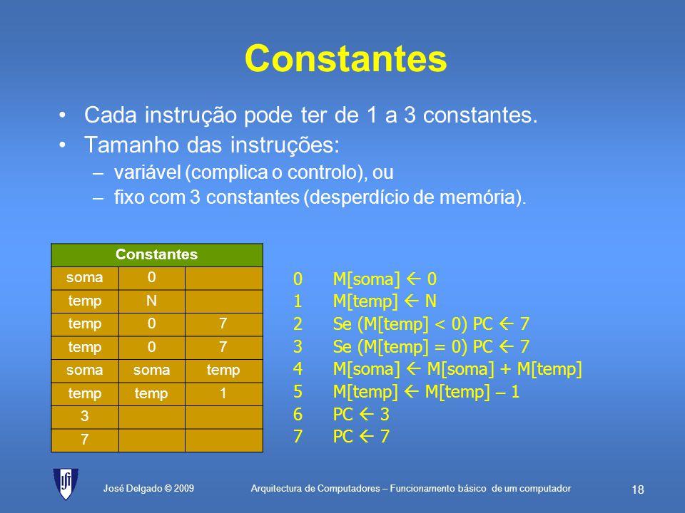 Arquitectura de Computadores – Funcionamento básico de um computador 17 Vamos somar! José Delgado © 2009 0 0 PC soma temp Número de instruções executa