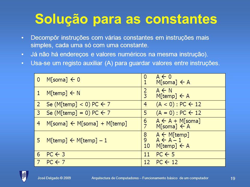 Arquitectura de Computadores – Funcionamento básico de um computador 18 Constantes Cada instrução pode ter de 1 a 3 constantes. Tamanho das instruções