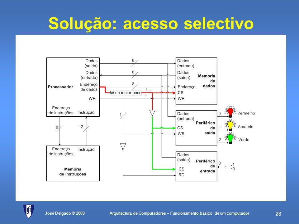 Arquitectura de Computadores – Funcionamento básico de um computador 27 Registos com saída tri-state José Delgado © 2009 D C N N Q Buffer tri-state OE