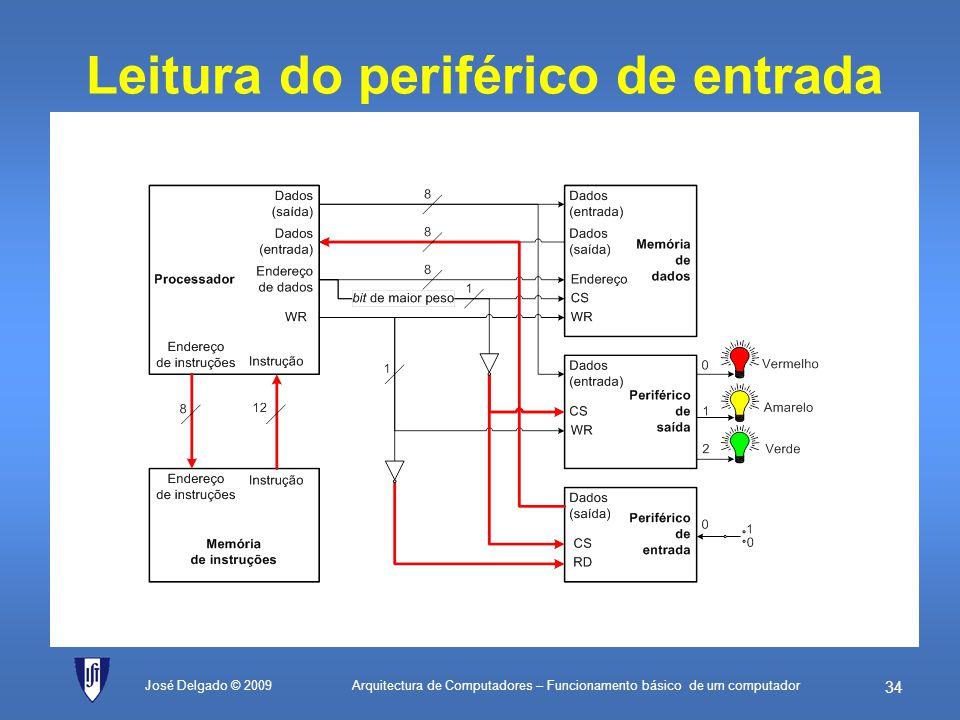 Arquitectura de Computadores – Funcionamento básico de um computador 33 Leitura da memória de dados José Delgado © 2009