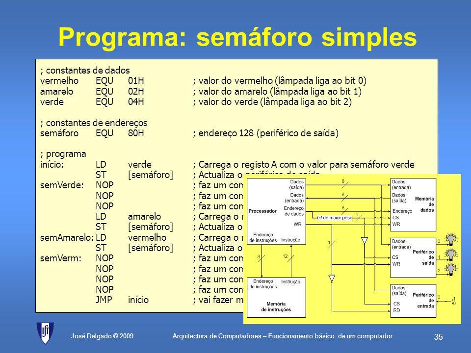 Arquitectura de Computadores – Funcionamento básico de um computador 34 Leitura do periférico de entrada José Delgado © 2009