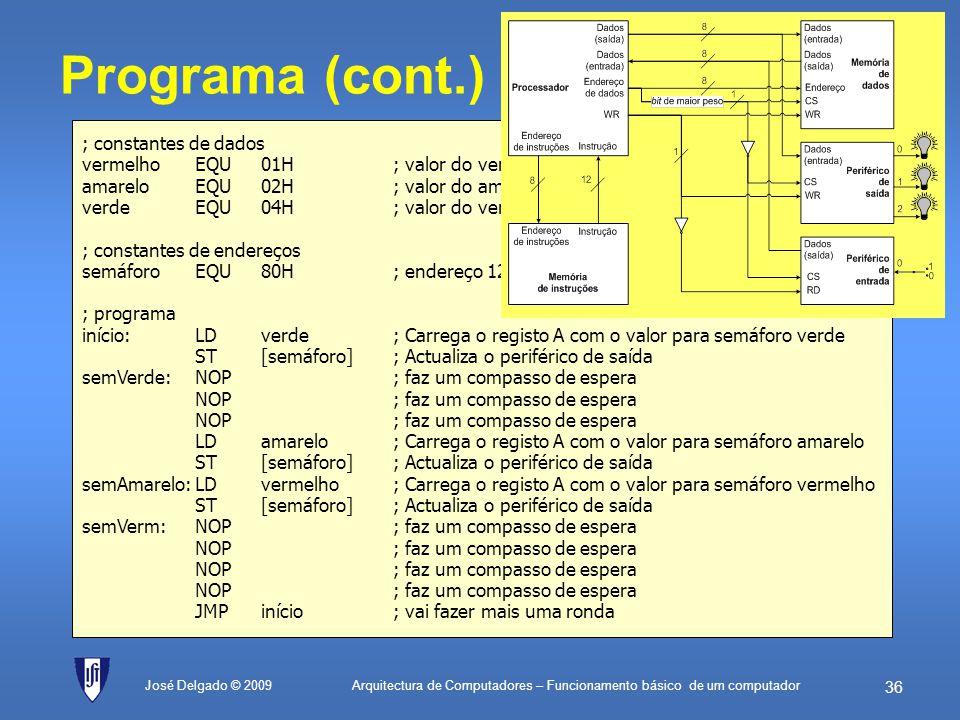 Arquitectura de Computadores – Funcionamento básico de um computador 35 Programa: semáforo simples José Delgado © 2009 ; constantes de dados vermelhoE