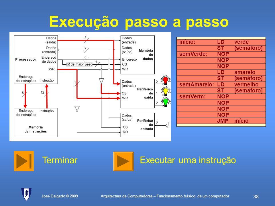 Arquitectura de Computadores – Funcionamento básico de um computador 37 Vamos correr o programa! José Delgado © 2009 início:LDverde ST[semáforo] semVe