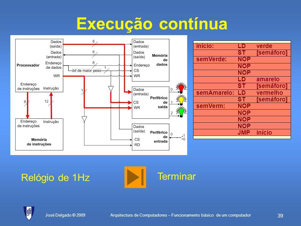 Arquitectura de Computadores – Funcionamento básico de um computador 38 José Delgado © 2009 Execução passo a passo início:LDverde ST[semáforo] semVerd