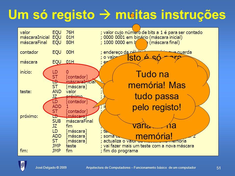 Arquitectura de Computadores – Funcionamento básico de um computador 50 José Delgado © 2009 Salta para fim valorEQU76H; valor cujo número de bits a 1