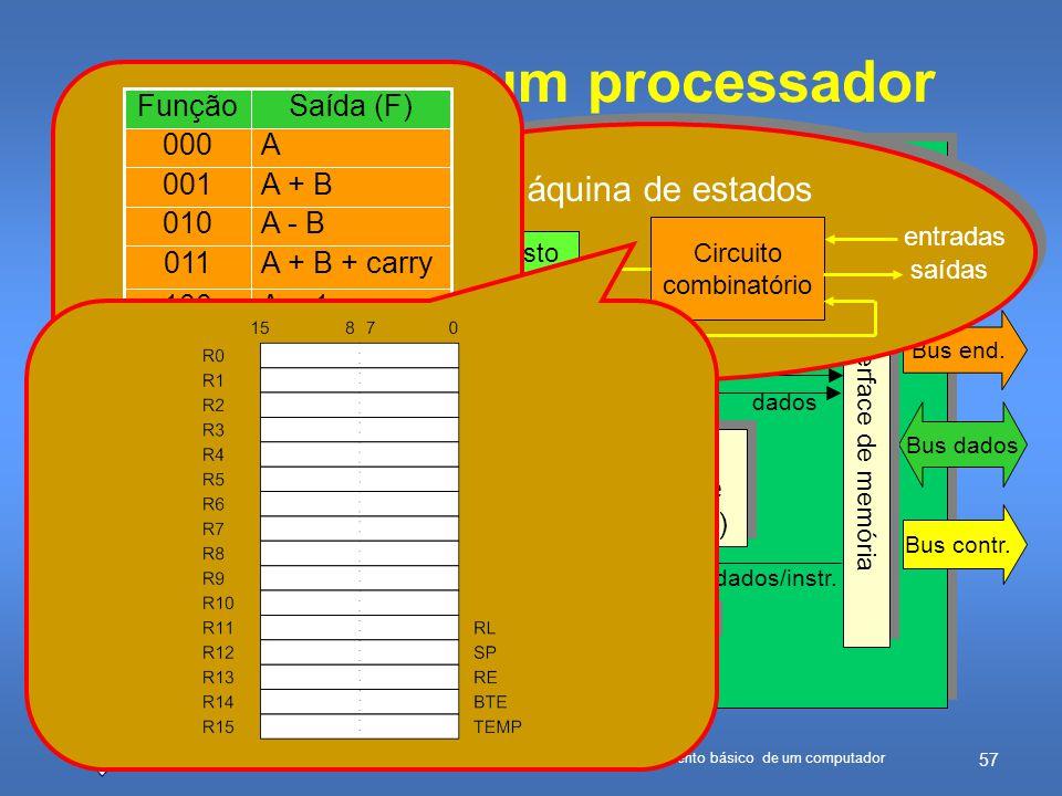 Arquitectura de Computadores – Funcionamento básico de um computador 56 José Delgado © 2009 PEPE-16: processador de instruções multi-ciclo Memória Bus