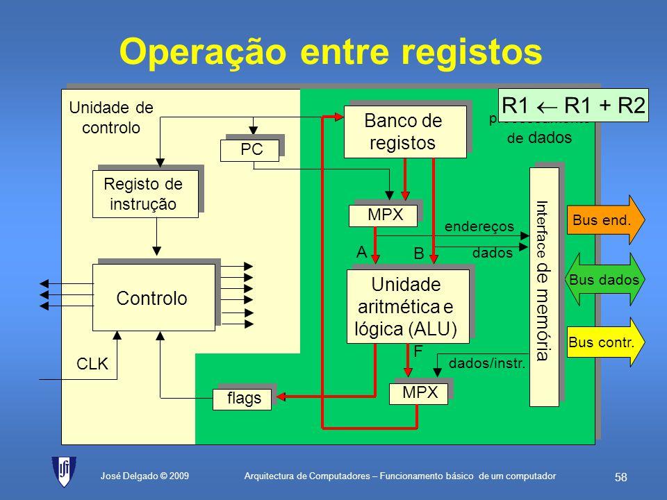 Arquitectura de Computadores – Funcionamento básico de um computador 57 José Delgado © 2009 Controlo Unidade de controlo CLK Unidade aritmética e lógi
