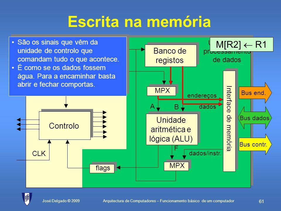 Arquitectura de Computadores – Funcionamento básico de um computador 60 José Delgado © 2009 Controlo Unidade de controlo CLK Unidade aritmética e lógi