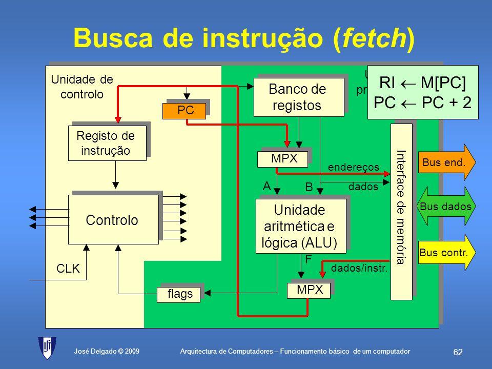 Arquitectura de Computadores – Funcionamento básico de um computador 61 José Delgado © 2009 Controlo Unidade de controlo CLK Unidade aritmética e lógi