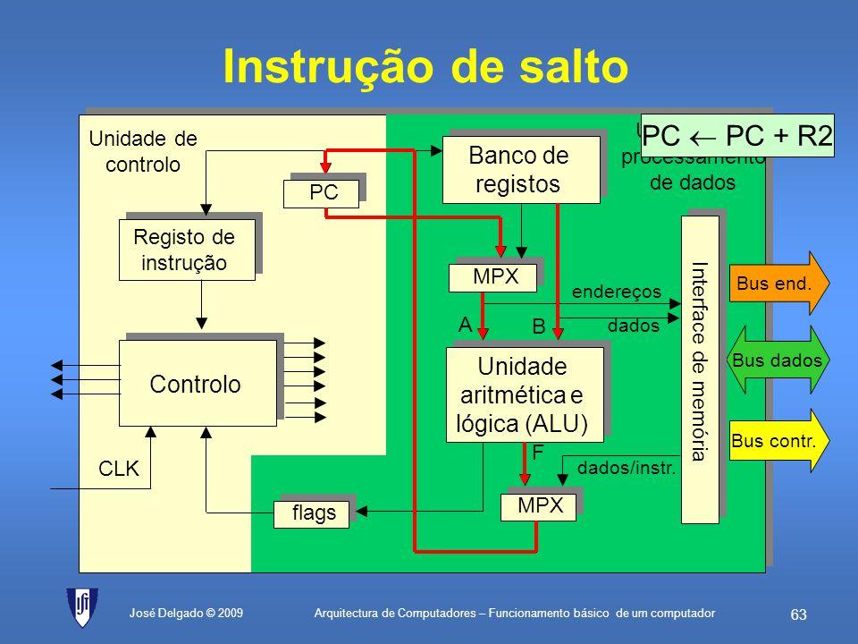 Arquitectura de Computadores – Funcionamento básico de um computador 62 José Delgado © 2009 Controlo Unidade de controlo CLK Unidade aritmética e lógi
