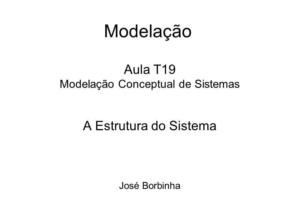 Modelação Aula T19 Modelação Conceptual de Sistemas A Estrutura do Sistema José Borbinha