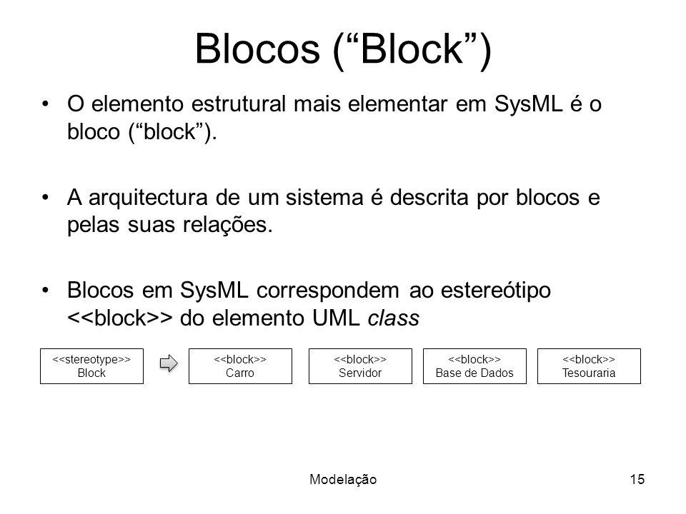 Blocos (Block) O elemento estrutural mais elementar em SysML é o bloco (block). A arquitectura de um sistema é descrita por blocos e pelas suas relaçõ