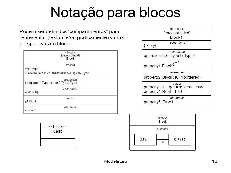 Notação para blocos Modelação16 > Carro Podem ser definidos compartimentos para representar (textual e/ou graficamente) várias perspectivas do bloco…