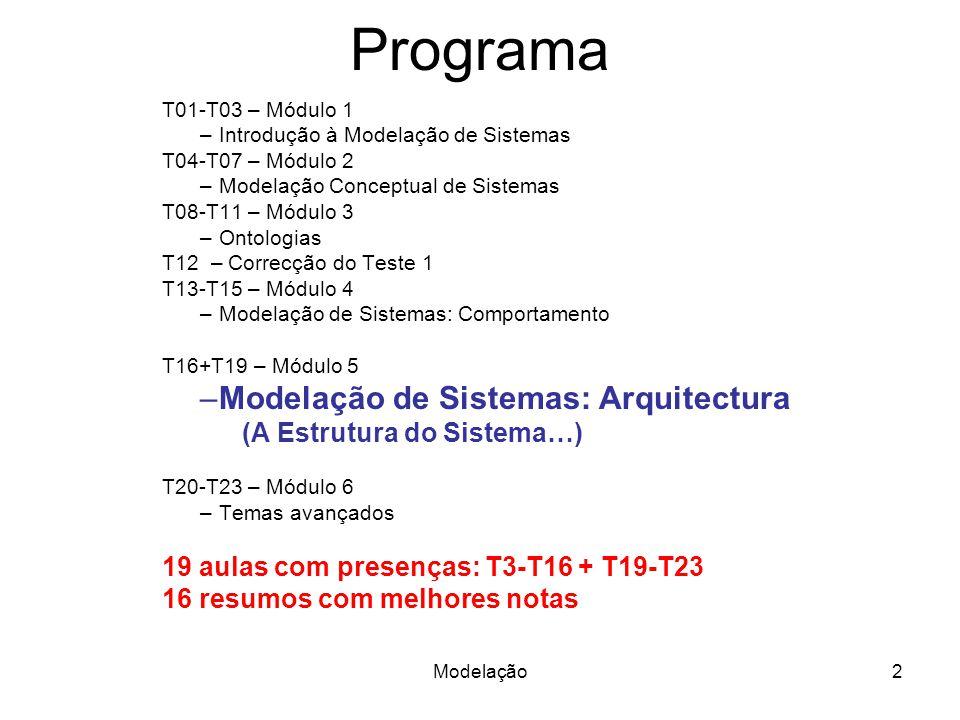 Programa T01-T03 – Módulo 1 –Introdução à Modelação de Sistemas T04-T07 – Módulo 2 –Modelação Conceptual de Sistemas T08-T11 – Módulo 3 –Ontologias T1