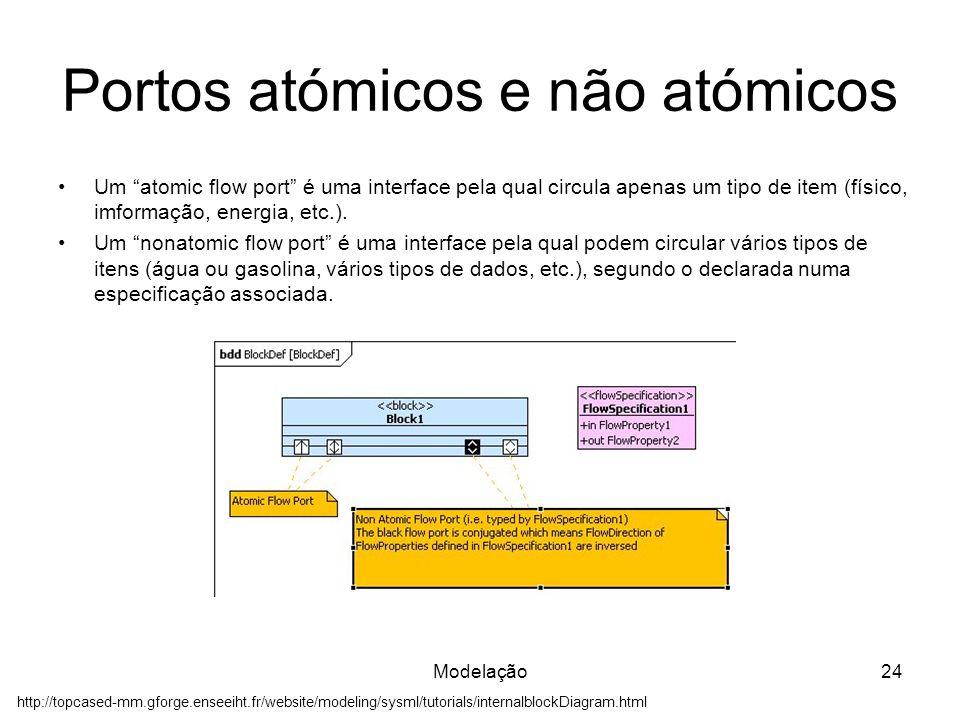 Portos atómicos e não atómicos Um atomic flow port é uma interface pela qual circula apenas um tipo de item (físico, imformação, energia, etc.). Um no