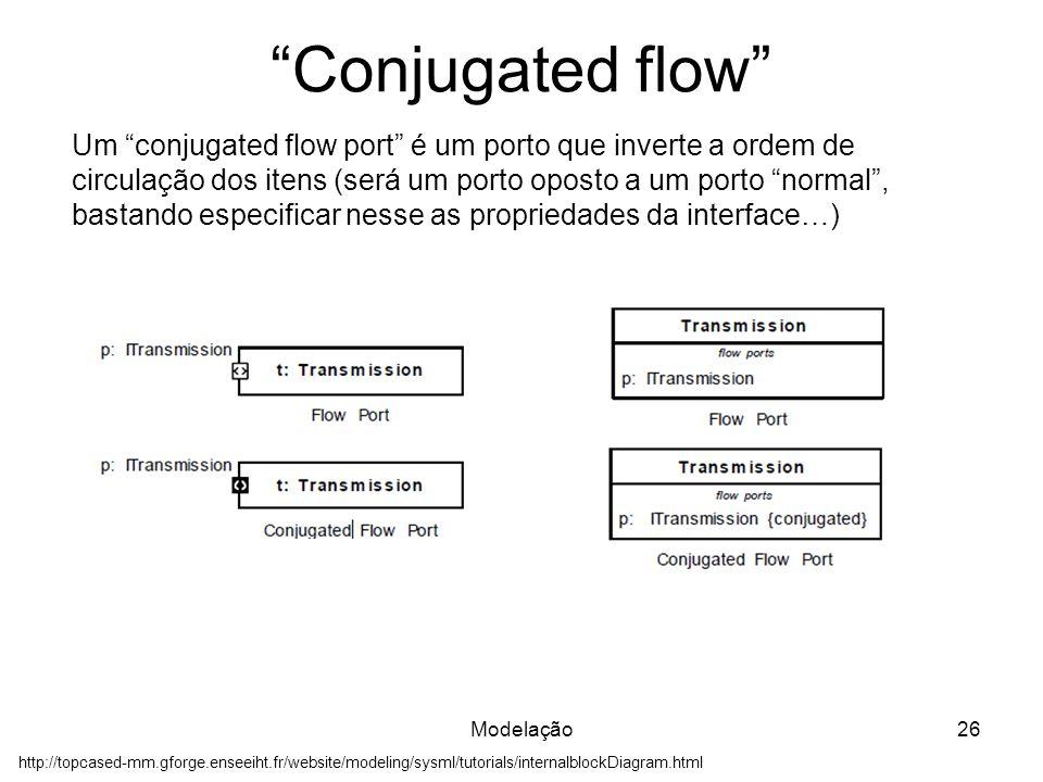 Conjugated flow Um conjugated flow port é um porto que inverte a ordem de circulação dos itens (será um porto oposto a um porto normal, bastando espec