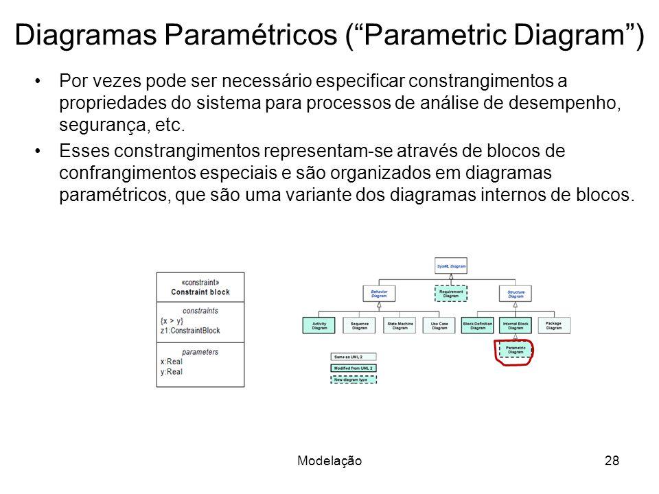 Diagramas Paramétricos (Parametric Diagram) Por vezes pode ser necessário especificar constrangimentos a propriedades do sistema para processos de aná