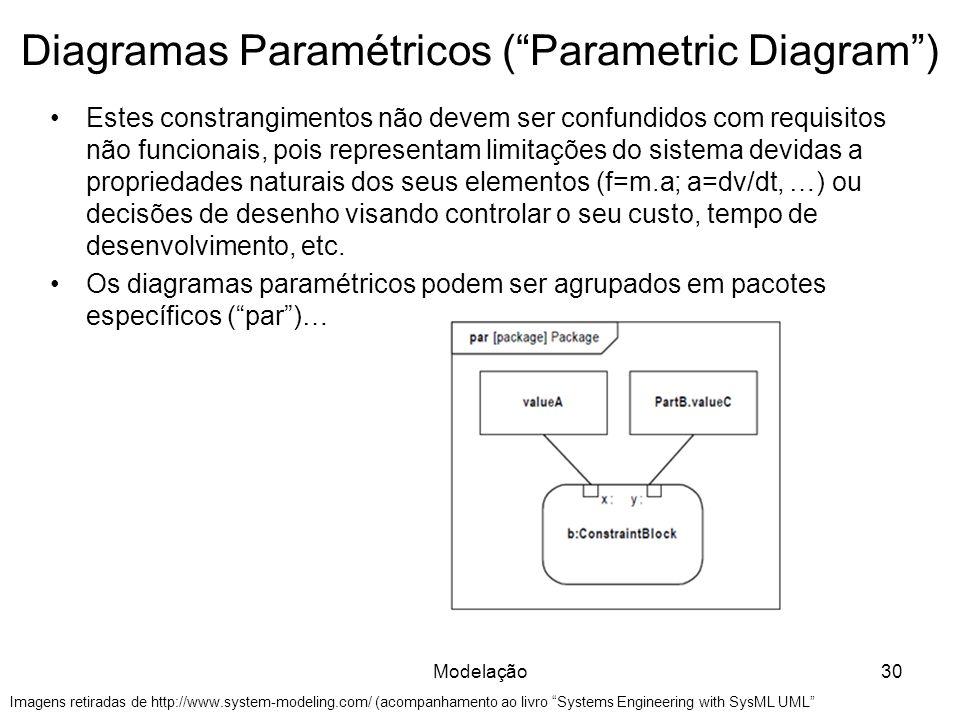 Diagramas Paramétricos (Parametric Diagram) Estes constrangimentos não devem ser confundidos com requisitos não funcionais, pois representam limitaçõe