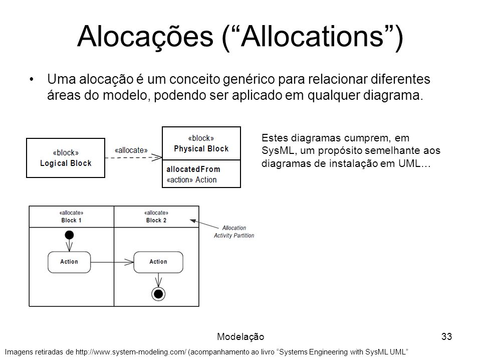 Alocações (Allocations) Uma alocação é um conceito genérico para relacionar diferentes áreas do modelo, podendo ser aplicado em qualquer diagrama. Mod