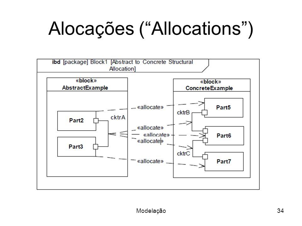 Alocações (Allocations) Modelação34