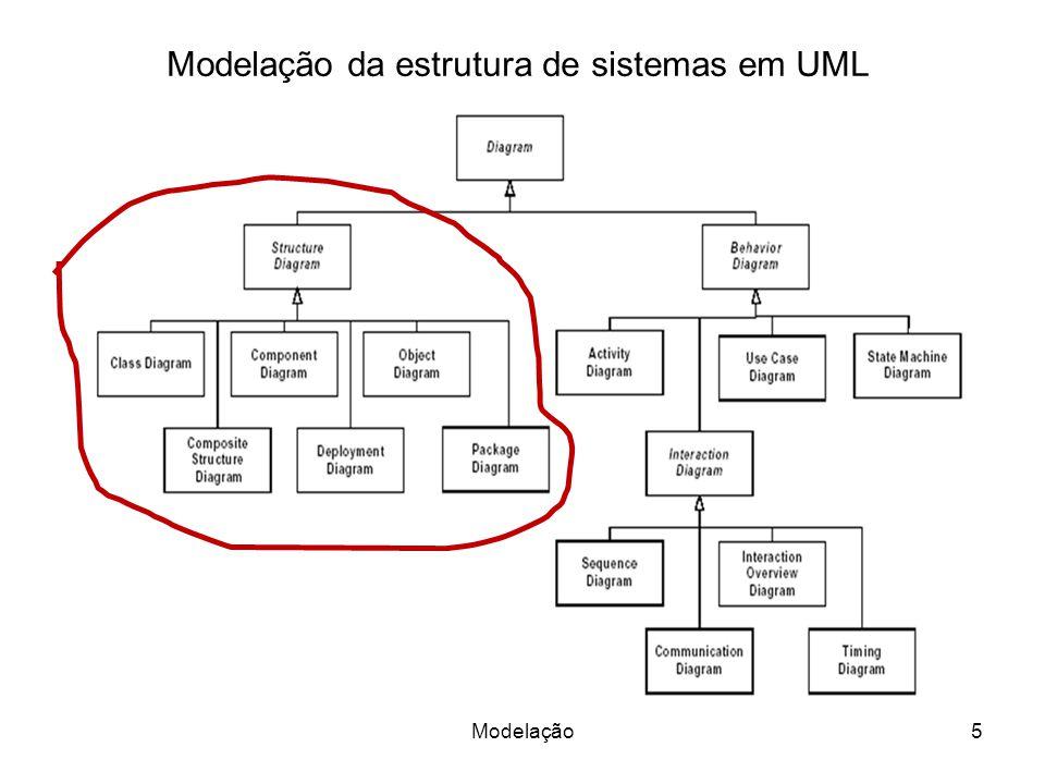Modelação da estrutura de sistemas em UML 5Modelação