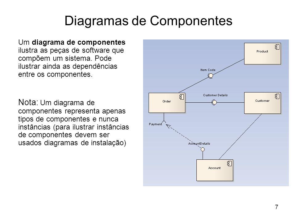 8 Diagramas de Estrutura em UML –A descrição física do software: Os diagramas de componentes são usados para modelar a arquitectura de um sistema na perspectiva dos seus componentes de software (e.g., ficheiros de código fonte, de executáveis, de configuração, tabelas de dados, documentos de gestão do projecto), explicitando principalmente as suas múltiplas dependências.