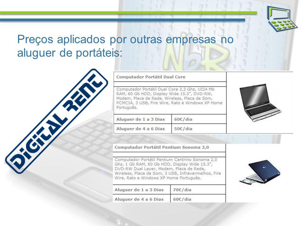 Preços aplicados por outras empresas no aluguer de portáteis: