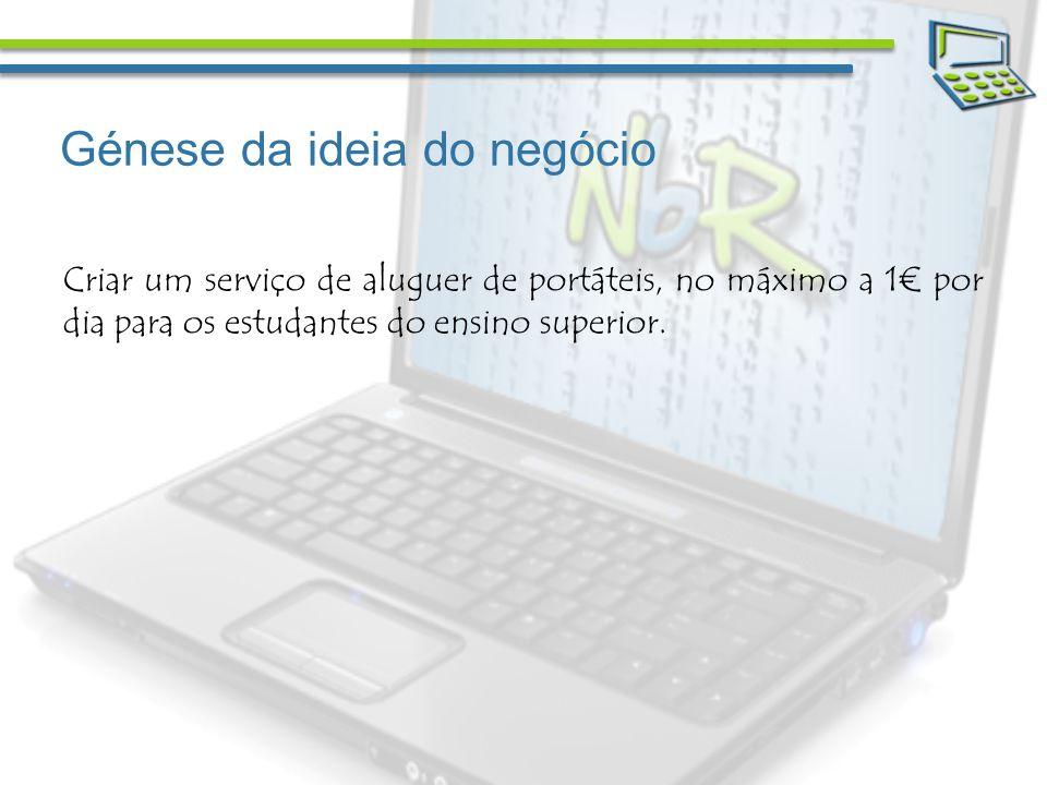 Autores: Cátia Fernandes Nº25836 Daniel Luis Nº25837 Hélio Miguel Nº25845 Vânia Pereira Nº24353