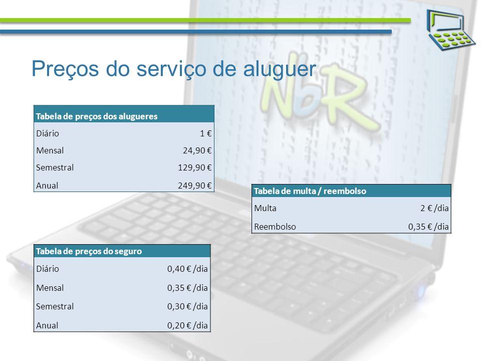 Preços do serviço de aluguer Tabela de preços dos alugueres Diário1 Mensal24,90 Semestral129,90 Anual249,90 Tabela de preços do seguro Diário0,40 /dia Mensal0,35 /dia Semestral0,30 /dia Anual0,20 /dia Tabela de multa / reembolso Multa2 /dia Reembolso0,35 /dia