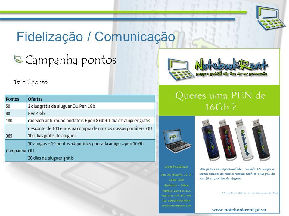 Fidelização / Comunicação Campanha pontos 1 = 1 ponto
