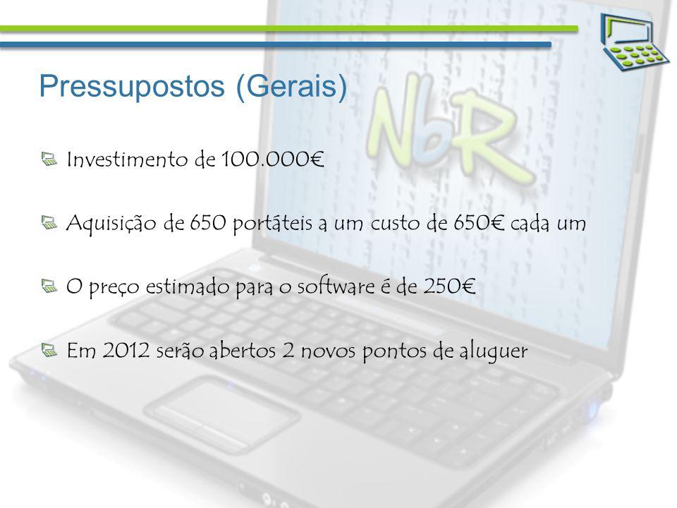 Pressupostos (Gerais) Investimento de 100.000 Aquisição de 650 portáteis a um custo de 650 cada um O preço estimado para o software é de 250 Em 2012 serão abertos 2 novos pontos de aluguer