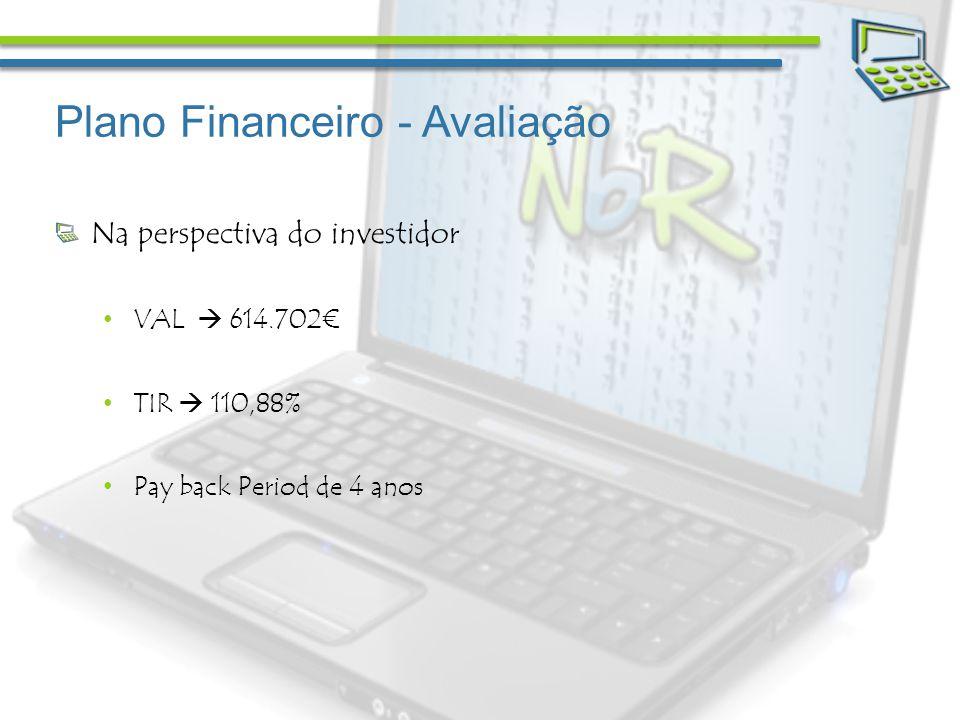 Plano Financeiro - Avaliação Na perspectiva do investidor VAL 614.702 TIR 110,88% Pay back Period de 4 anos