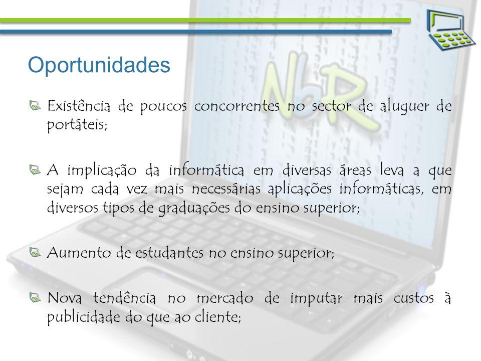 Slogan NotebookRent, porque o portátil não tem que ser permanente.