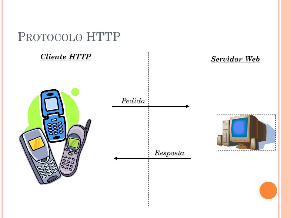 P ROTOCOLO HTTP Cliente HTTP Servidor Web Pedido Resposta