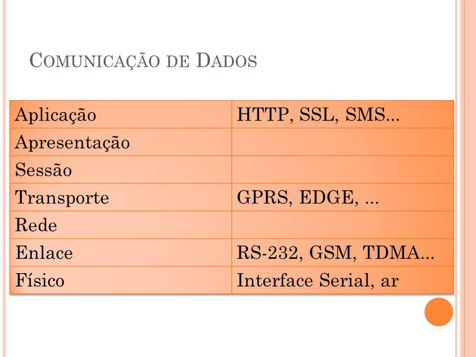 R EQUISIÇÃO HTTP Forma de indicar o método de solicitação do pedido HttpConnection http = null; http = (HttpConnection) Connector.open(url); http.setRequestMethod(HttpConnection.GET);