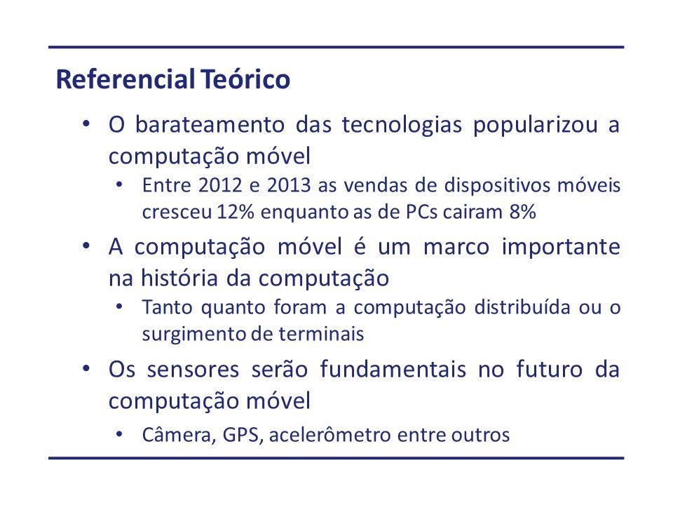 Referencial Teórico O barateamento das tecnologias popularizou a computação móvel Entre 2012 e 2013 as vendas de dispositivos móveis cresceu 12% enqua