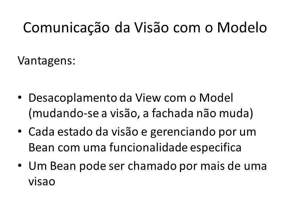 Comunicação da Visão com o Modelo Vantagens: Desacoplamento da View com o Model (mudando-se a visão, a fachada não muda) Cada estado da visão e gerenc